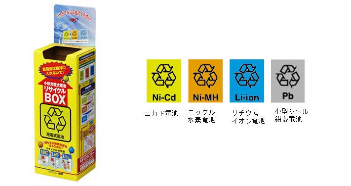 リチウム イオン 電池 処分