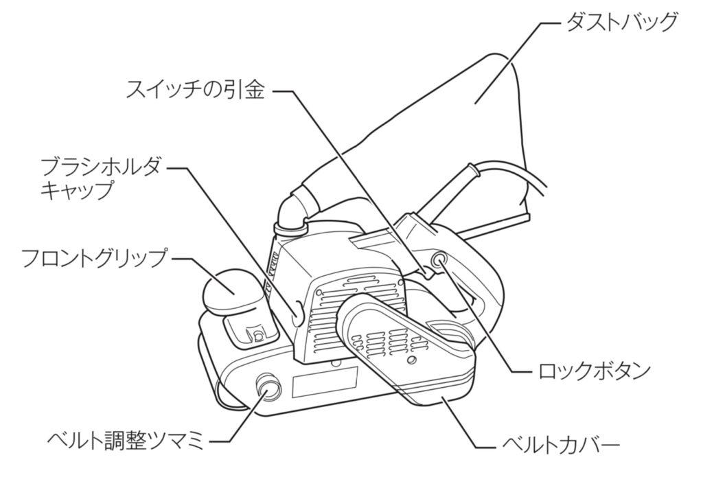 アップハンドル型はグリップが本体の上部についており、角型のように裏返して使用することはできません。