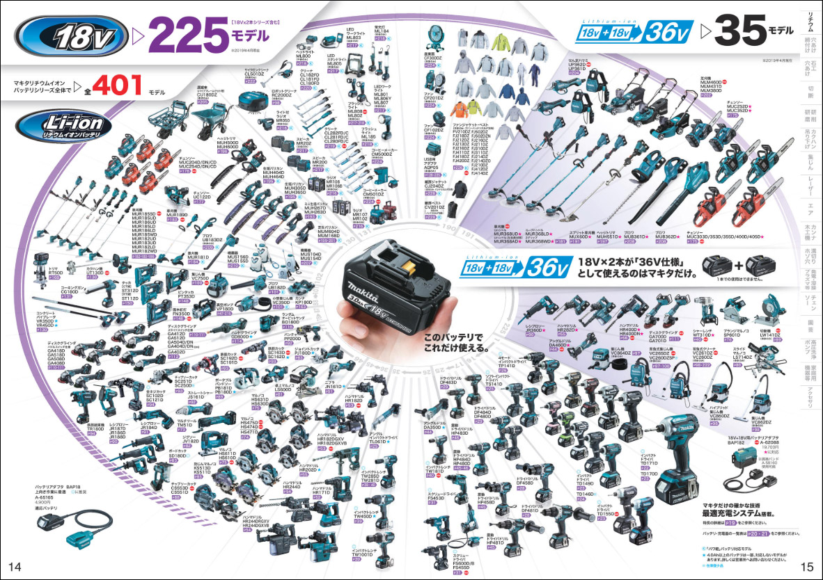 コードレスの電動工具は多彩で選びやすい