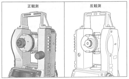 ニコンの電子式セオドライトNE-10RCII
