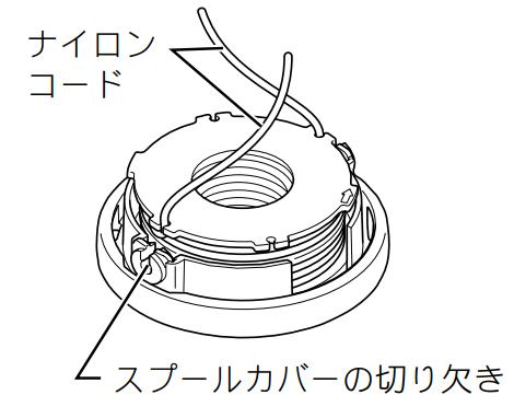 リール型ナイロンカッターでのナイロンコードの巻き方